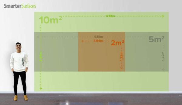 Jämförande storleksdiagram