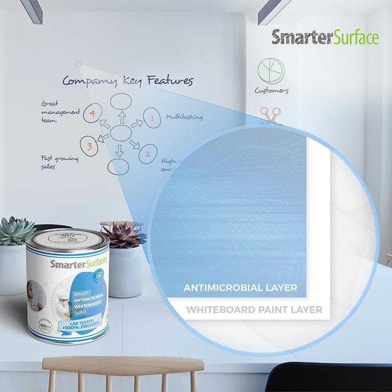 Antibakteriell whiteboardfärgyta