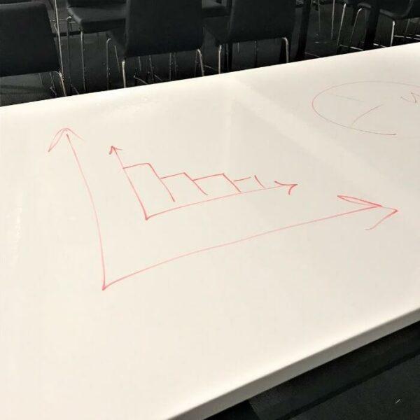 Bordet är täckt med en whiteboardfilm