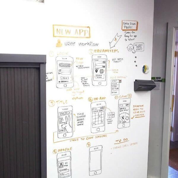 Whiteboardfärg kontorsväggen